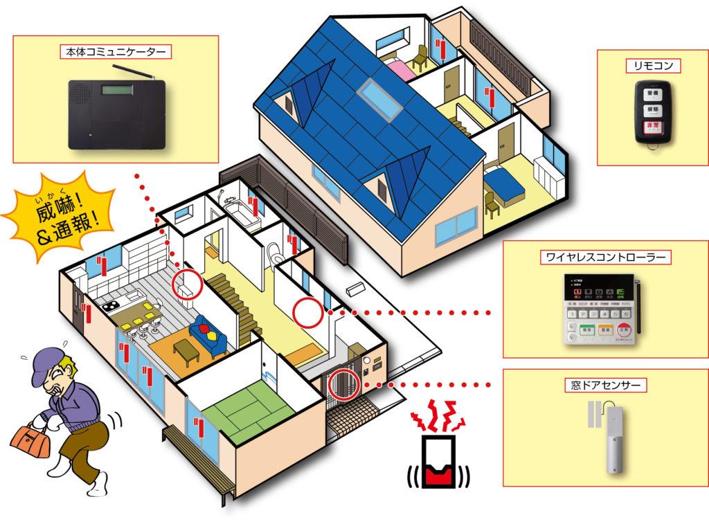 ホームセキュリティ設置イメージ
